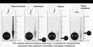 Как насаживать опарыша на крючок